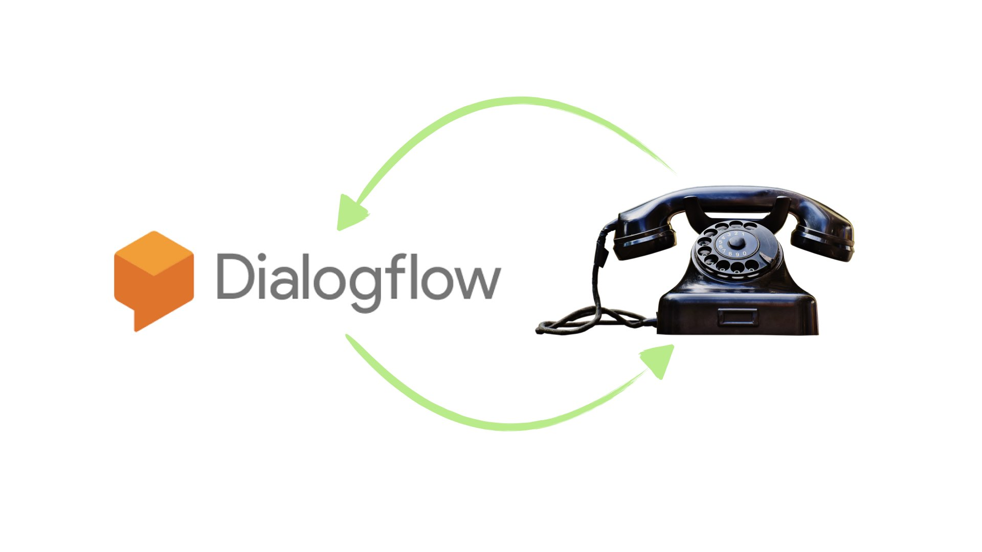 DialogFlow Phone Calls